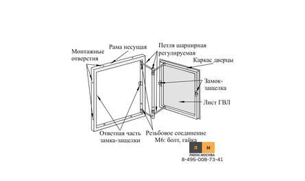 Нажимной люк под плитку (серия РРЗ) 300х500